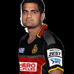 Aniket Choudhary